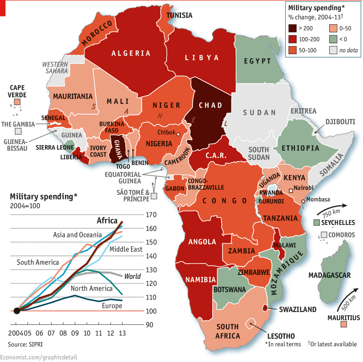 Top 5 : Strongest African Countries