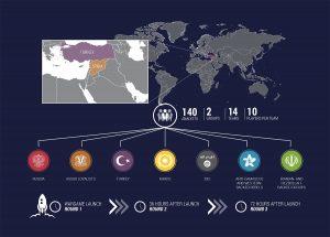 Wikistrat wargame infographic